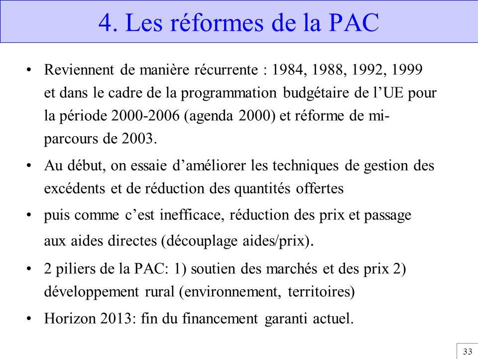 33 4. Les réformes de la PAC Reviennent de manière récurrente : 1984, 1988, 1992, 1999 et dans le cadre de la programmation budgétaire de l'UE pour la