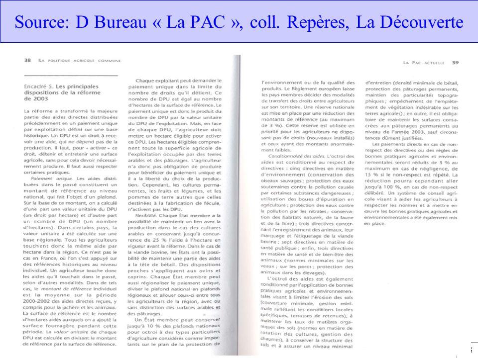 35 Source: D Bureau « La PAC », coll. Repères, La Découverte