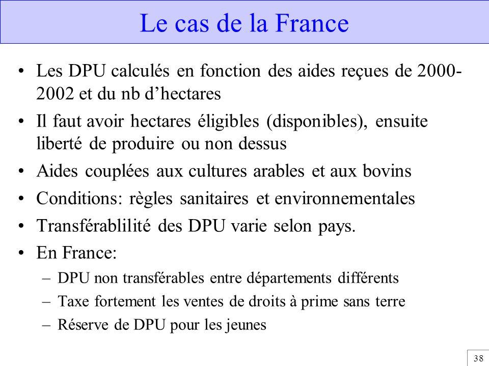38 Le cas de la France Les DPU calculés en fonction des aides reçues de 2000- 2002 et du nb d'hectares Il faut avoir hectares éligibles (disponibles),