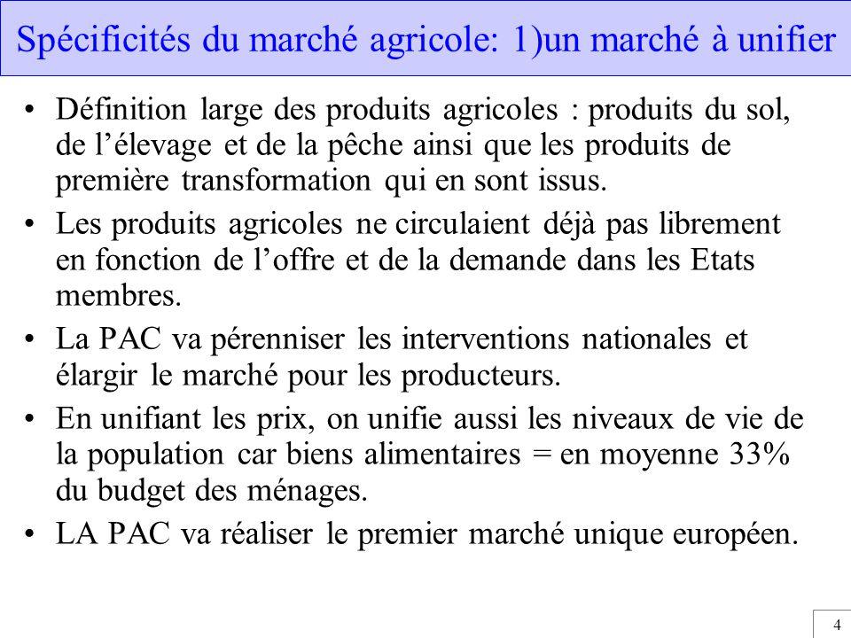 4 Spécificités du marché agricole: 1)un marché à unifier Définition large des produits agricoles : produits du sol, de l'élevage et de la pêche ainsi