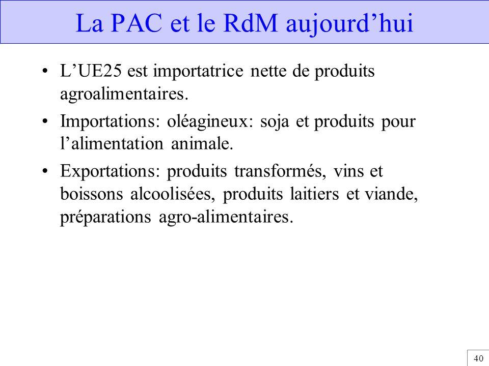 40 La PAC et le RdM aujourd'hui L'UE25 est importatrice nette de produits agroalimentaires. Importations: oléagineux: soja et produits pour l'alimenta
