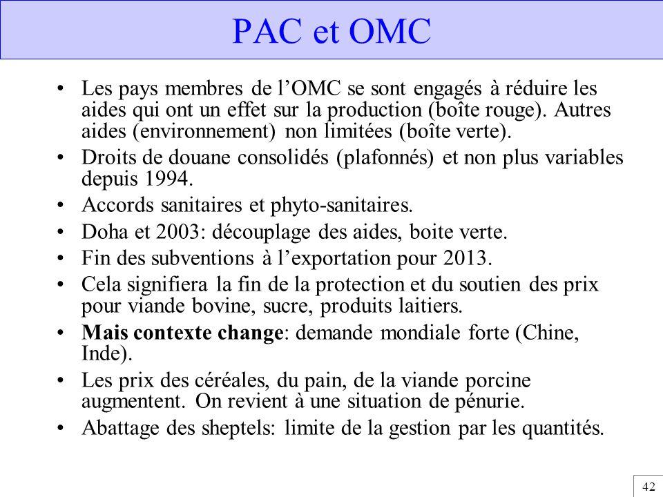 42 PAC et OMC Les pays membres de l'OMC se sont engagés à réduire les aides qui ont un effet sur la production (boîte rouge). Autres aides (environnem