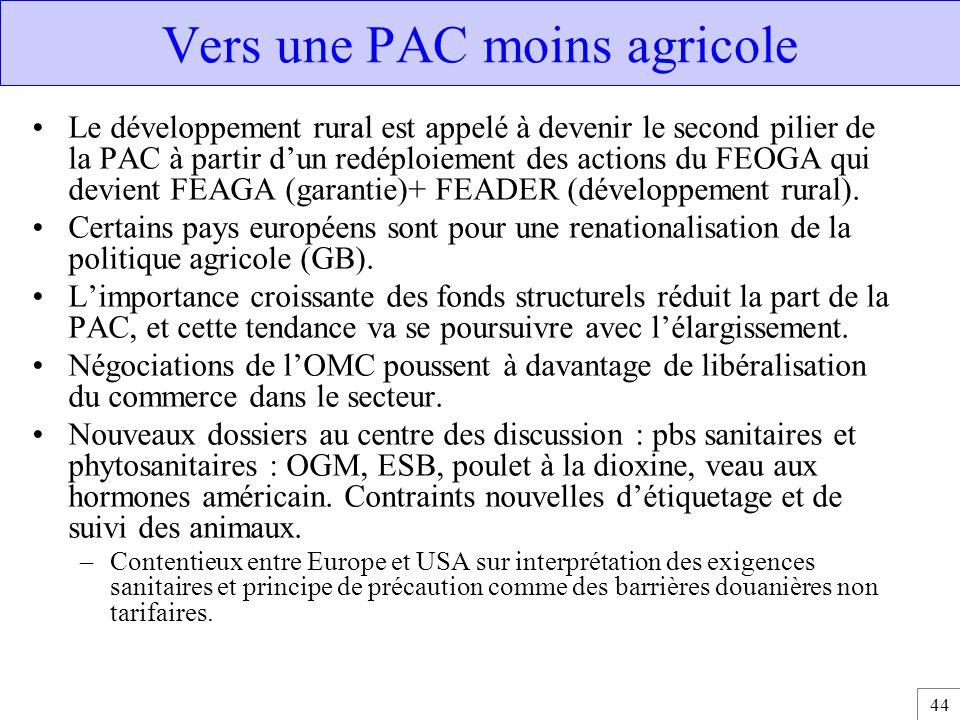 44 Vers une PAC moins agricole Le développement rural est appelé à devenir le second pilier de la PAC à partir d'un redéploiement des actions du FEOGA
