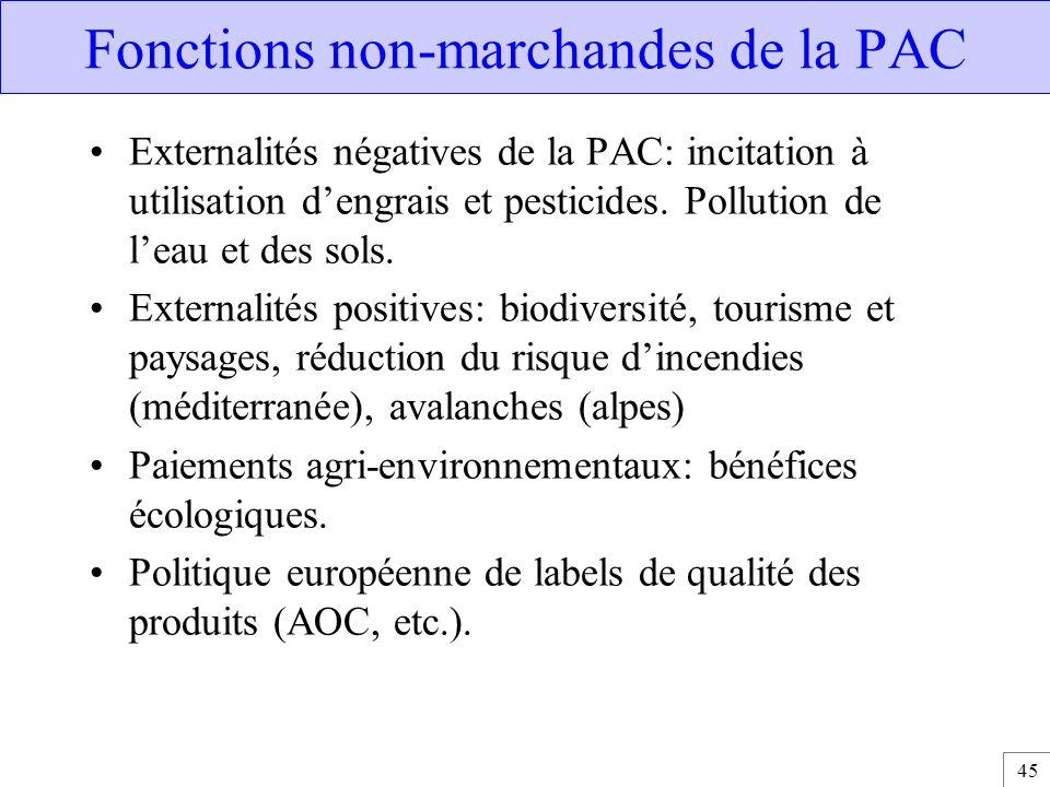 45 Fonctions non-marchandes de la PAC Externalités négatives de la PAC: incitation à utilisation d'engrais et pesticides. Pollution de l'eau et des so