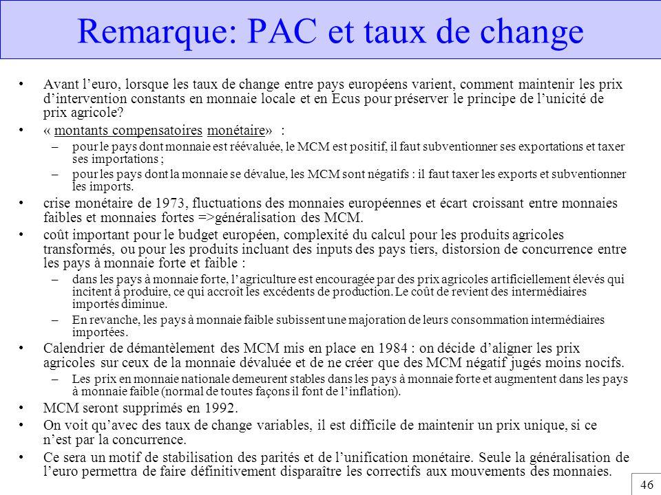 46 Remarque: PAC et taux de change Avant l'euro, lorsque les taux de change entre pays européens varient, comment maintenir les prix d'intervention co