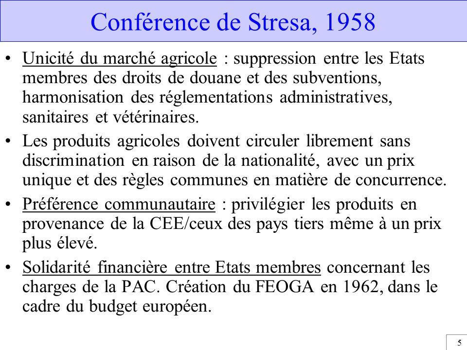 5 Conférence de Stresa, 1958 Unicité du marché agricole : suppression entre les Etats membres des droits de douane et des subventions, harmonisation d