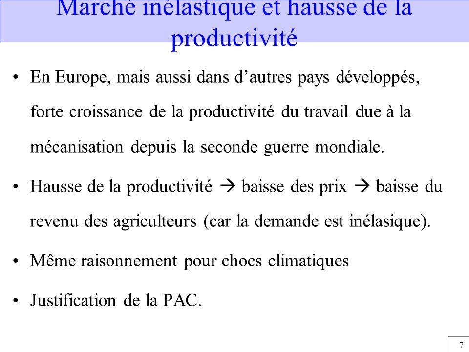 7 Marché inélastique et hausse de la productivité En Europe, mais aussi dans d'autres pays développés, forte croissance de la productivité du travail
