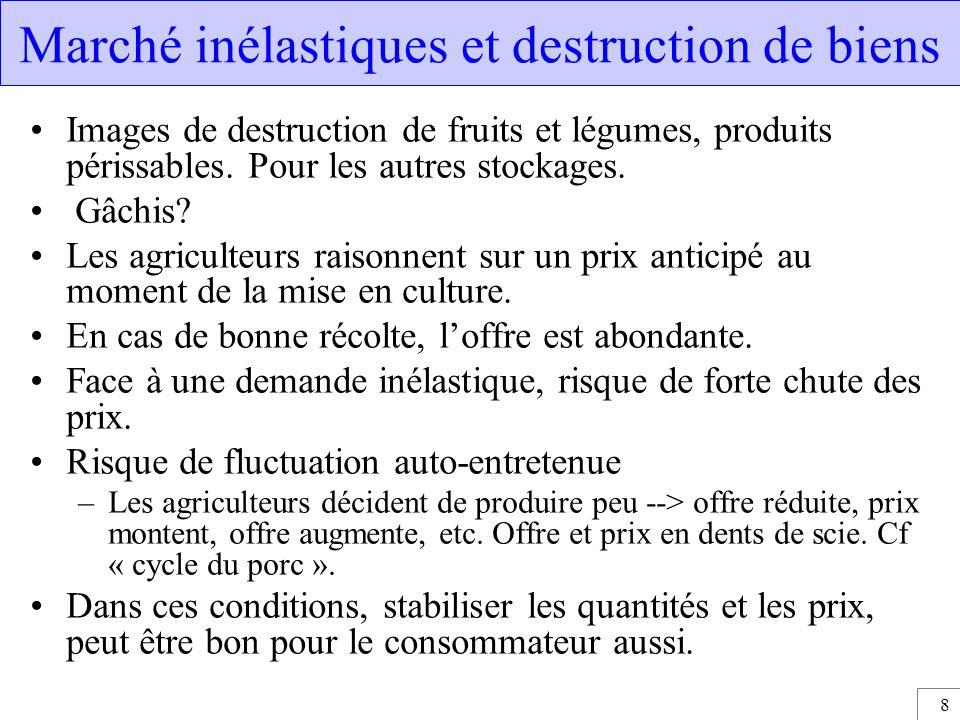 8 Marché inélastiques et destruction de biens Images de destruction de fruits et légumes, produits périssables. Pour les autres stockages. Gâchis? Les