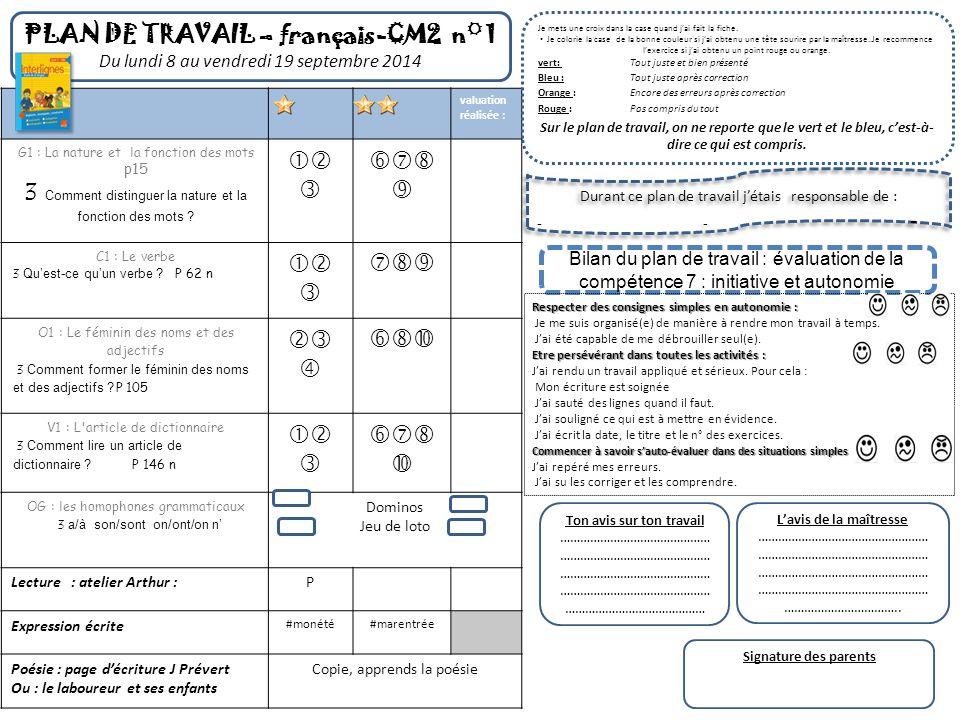 PLAN DE TRAVAIL – français-CM2 n° 1 Du lundi 8 au vendredi 19 septembre 2014 valuation réalisée : G1 : La nature et la fonction des mots p15 3 Comment