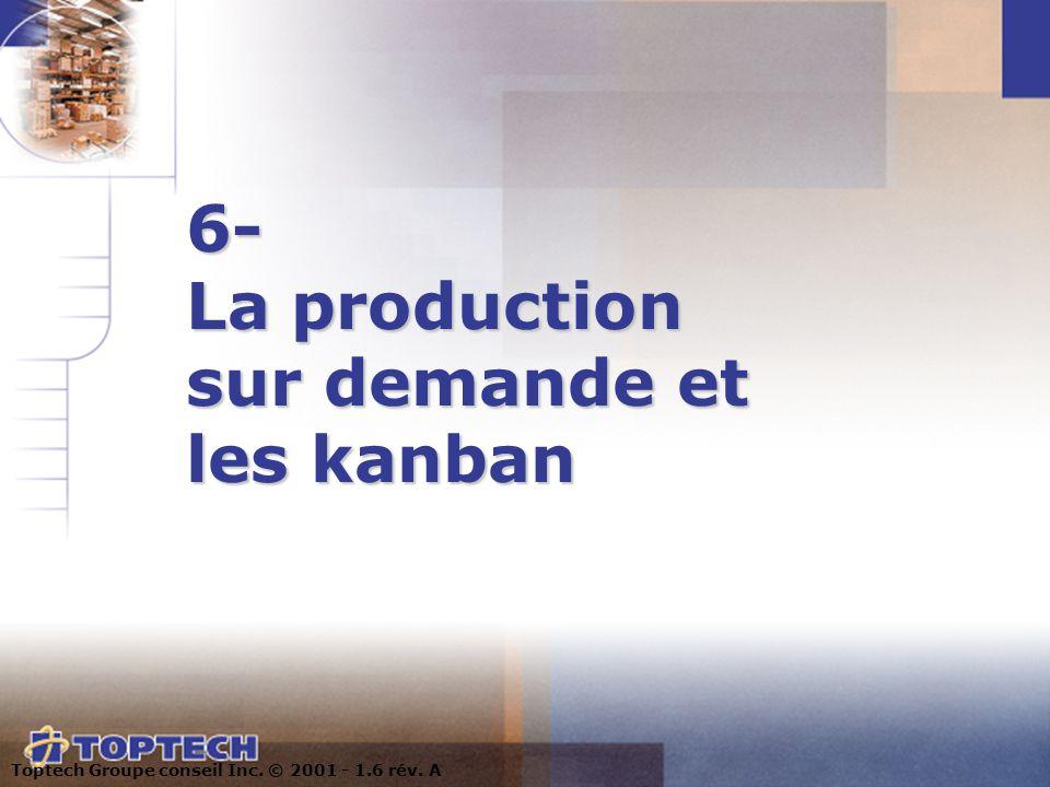 6- La production sur demande et les kanban Toptech Groupe conseil Inc. © 2001 - 1.6 rév. A
