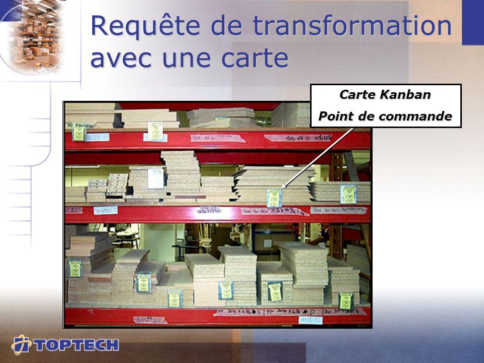 Requête de transformation avec une carte Carte Kanban Point de commande