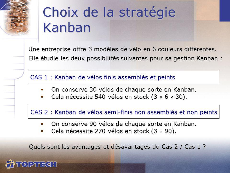 Choix de la stratégie Kanban CAS 1 : Kanban de vélos finis assemblés et peints CAS 2 : Kanban de vélos semi-finis non assemblés et non peints Une entr