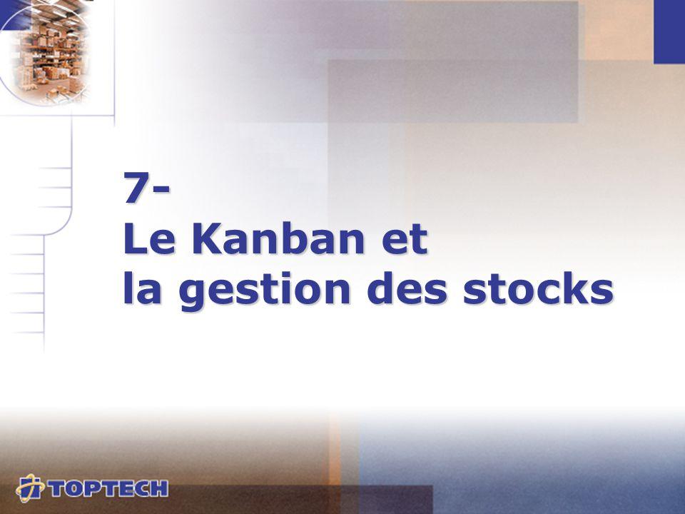7- Le Kanban et la gestion des stocks