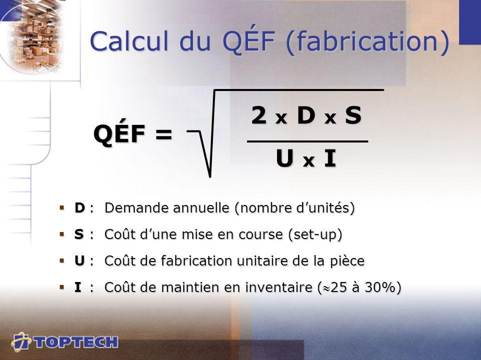  D:Demande annuelle (nombre d'unités)  S:Coût d'une mise en course (set-up)  U:Coût de fabrication unitaire de la pièce  I:Coût de maintien en inv