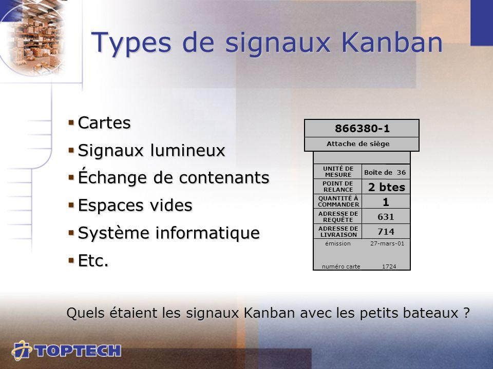  Cartes  Signaux lumineux  Échange de contenants  Espaces vides  Système informatique  Etc. UNITÉ DE MESURE Boîte de 36 POINT DE RELANCE 2 btes