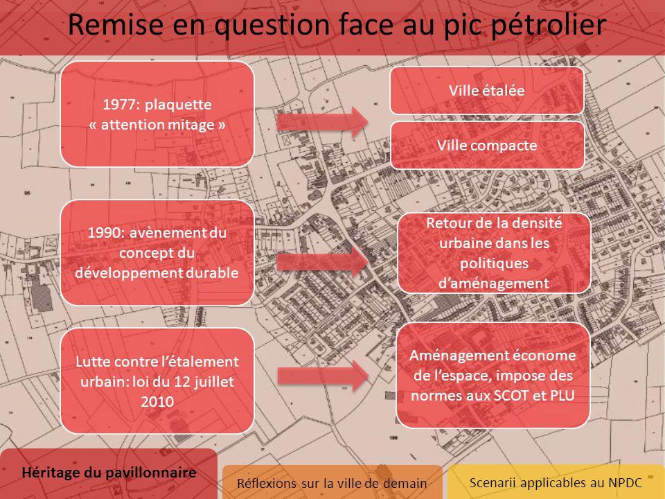 Scenarii applicables au NPDC Héritage du pavillonnaire 1.Naissance d'un modèle 2.Etat des lieux dans le Nord-Pas-de-Calais 3.Remise en question Remise