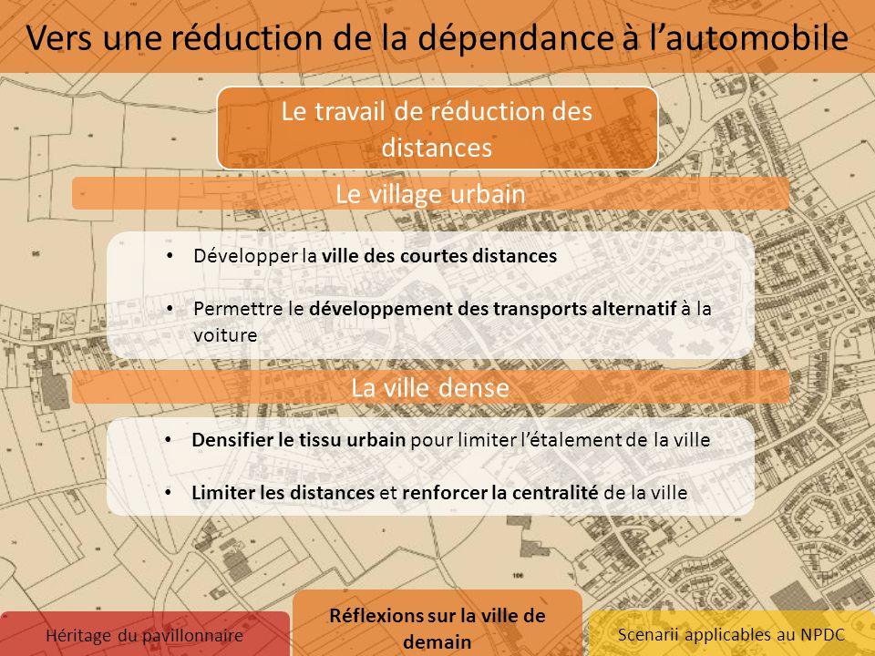 Vers une réduction de la dépendance à l'automobile Scenarii applicables au NPDC Le village urbain Développer la ville des courtes distances Permettre