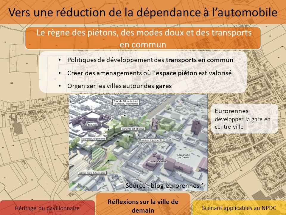 Scenarii applicables au NPDC Politiques de développement des transports en commun Créer des aménagements où l'espace piéton est valorisé Organiser les