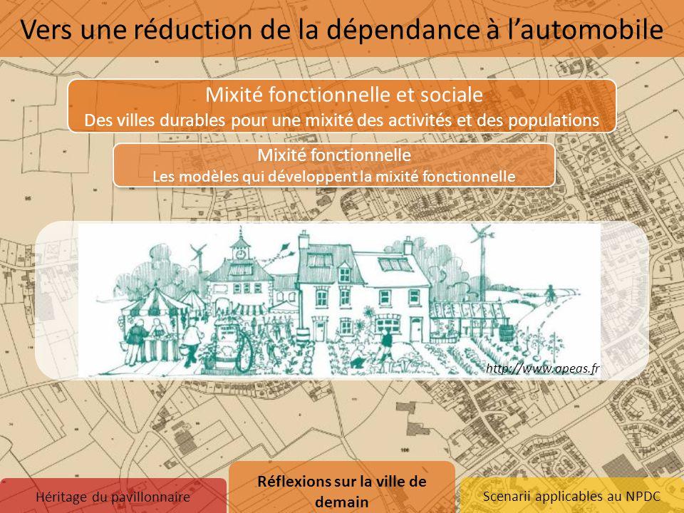 Scenarii applicables au NPDC Le village urbain : mixité fonctionnelle de l'occupation des sols La ville en transition initiée à Totnes : limite la dép