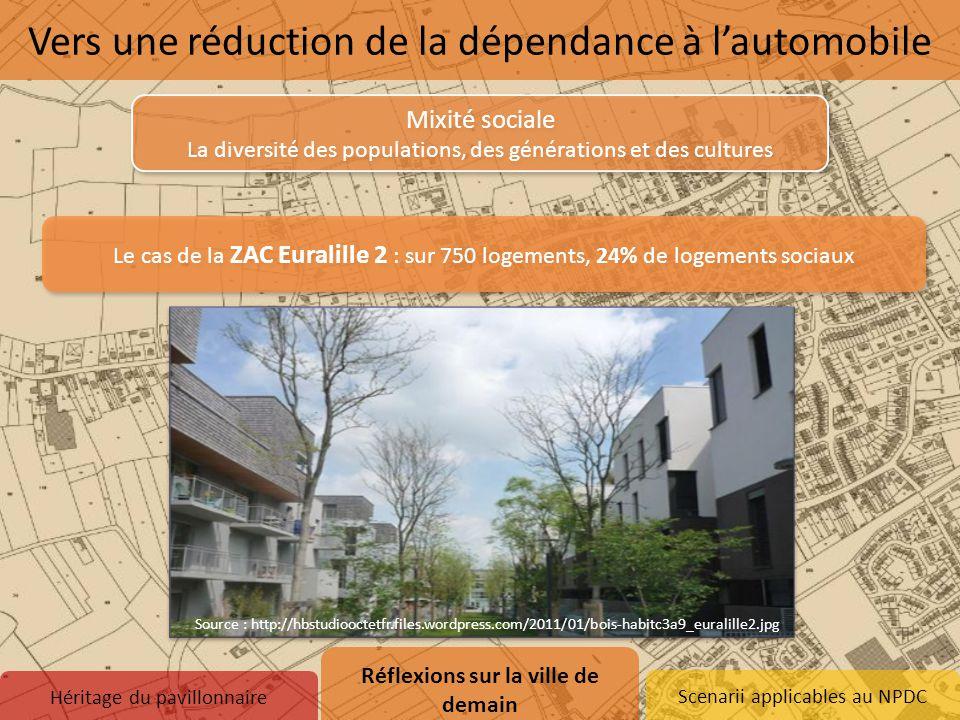 Source : http://hbstudiooctetfr.files.wordpress.com/2011/01/bois-habitc3a9_euralille2.jpg Mixité sociale La diversité des populations, des générations