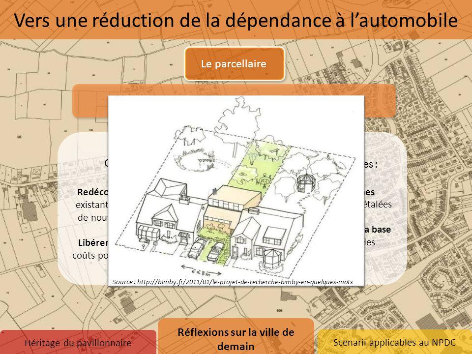 Scenarii applicables au NPDC Le parcellaire Modèle du BIMBY (Build in my backyard) Objectifs : Redécouper les parcelles existantes pour accueillir de