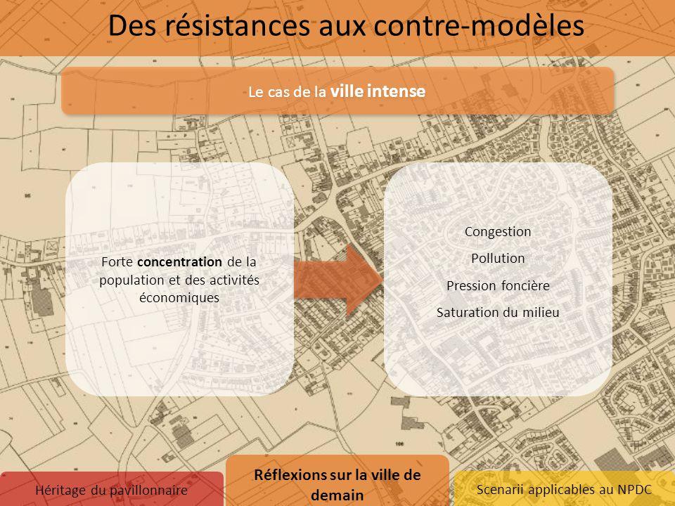 Le cas de la ville intense Forte concentration de la population et des activités économiques Congestion Pollution Pression foncière Saturation du mili