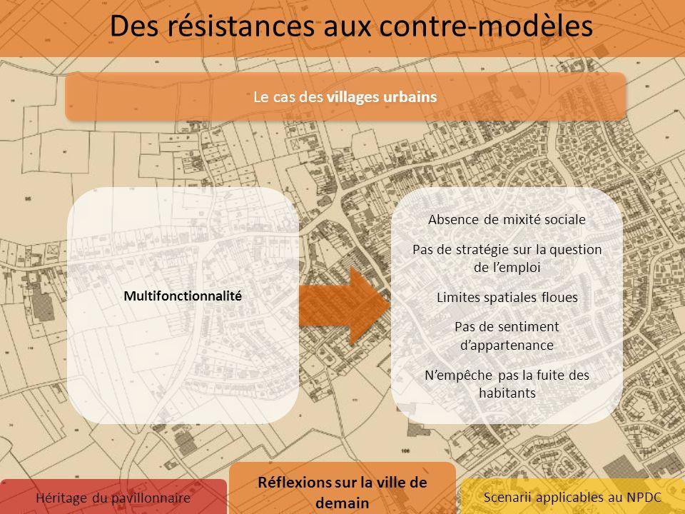 Scenarii applicables au NPDC Le cas des villages urbains Multifonctionnalité Absence de mixité sociale Pas de stratégie sur la question de l'emploi Li