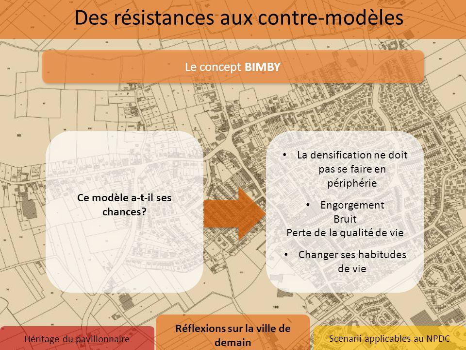 Scenarii applicables au NPDC Le concept BIMBY Ce modèle a-t-il ses chances? La densification ne doit pas se faire en périphérie Engorgement Bruit Pert