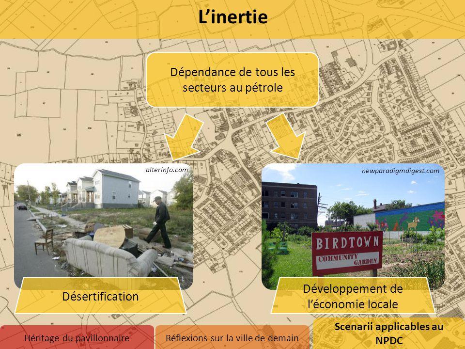 L'inertie Dépendance de tous les secteurs au pétrole Scenarii applicables au NPDC 1.Inertie 2.Abandon 3.Adaptation Héritage du pavillonnaireRéflexions