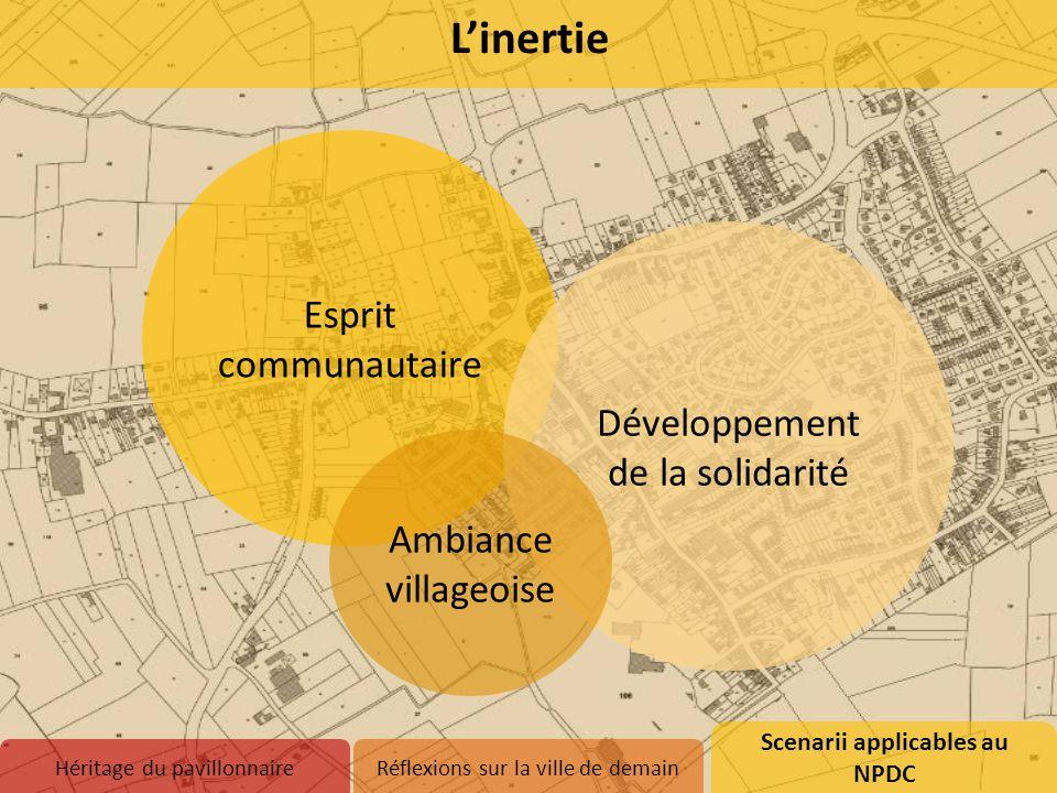 Esprit communautaire Développement de la solidarité Ambiance villageoise Scenarii applicables au NPDC 1.Inertie 2.Abandon 3.Adaptation Héritage du pav