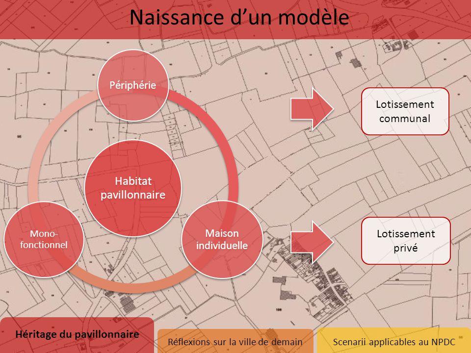 http://www.alltrends.fr/article-32977743.html http://www.sa13.org/LA-TOUR-PRADO GRATTE-CIEL «ÉCOLOGIQUE» BUREAUX LOGEMENTS JARDINS LOISIRS ÉNERGIE POSITIVE Le scénario abandon La Tour Prado de Marseille (Syndicat des architectes des Bouches-du-Rhône) Héritage du pavillonnaire Scenarii applicables au NPDC 1.Inertie 2.Abandon 3.Adaptation Réflexions sur la ville de demain