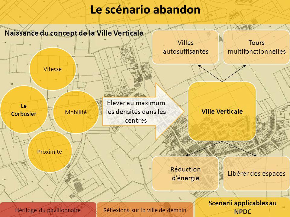 Le Corbusier Vitesse Proximité Mobilité Elever au maximum les densités dans les centres Ville Verticale Tours multifonctionnelles Libérer des espaces