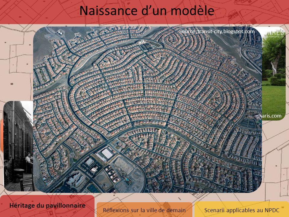 Maison de Plaisance et habitat ouvrier Naissance du pavillonnaire Expansion forte jusqu'au modèle actuel 18 ème et 19 ème siècle 1918 - 1939 1960 - 20