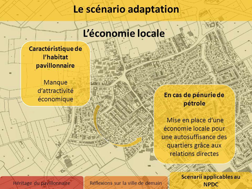 L'économie locale Caractéristique de l'habitat pavillonnaire Manque d'attractivité économique En cas de pénurie de pétrole Mise en place d'une économi