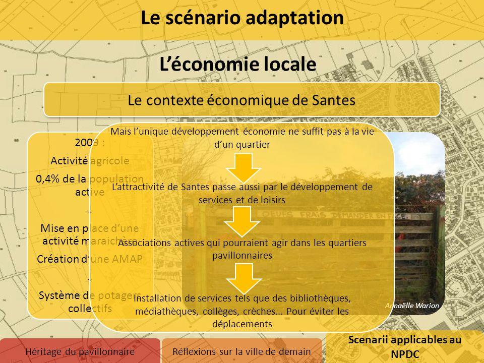 Le contexte économique de Santes Le scénario adaptation Héritage du pavillonnaire Scenarii applicables au NPDC 1.Inertie 2.Abandon 3.Adaptation Réflex