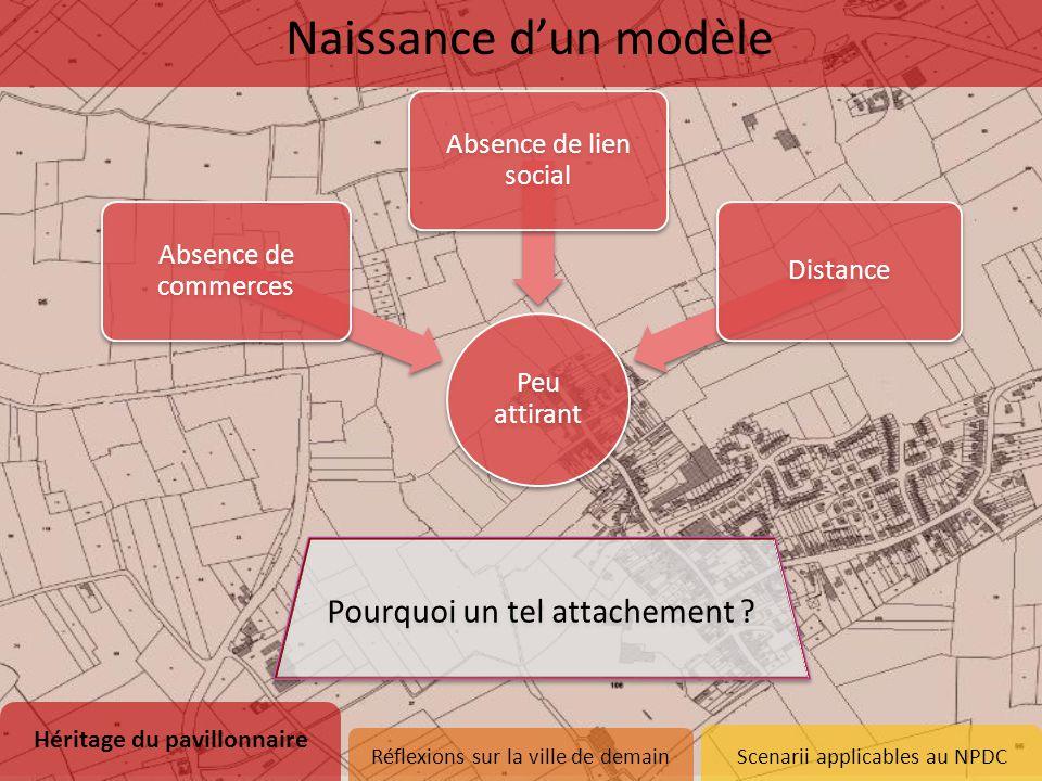 Peu attirant Absence de commerces Absence de lien social Distance Pourquoi un tel attachement ? Héritage du pavillonnaire 1.Naissance d'un modèle 2.Et