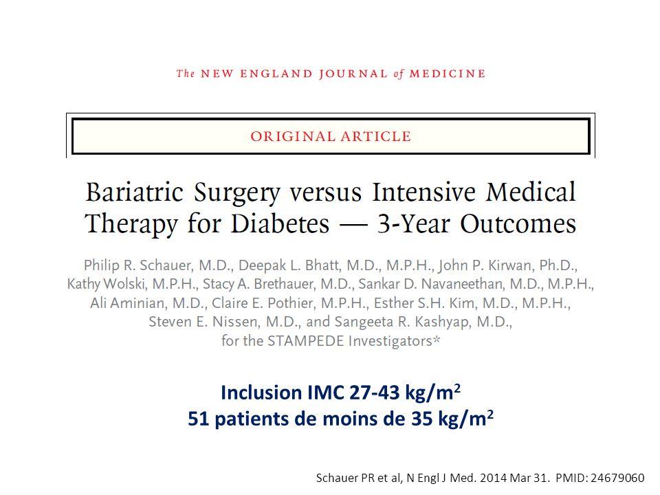 Inclusion IMC 27-43 kg/m 2 51 patients de moins de 35 kg/m 2 Schauer PR et al, N Engl J Med. 2014 Mar 31. PMID: 24679060