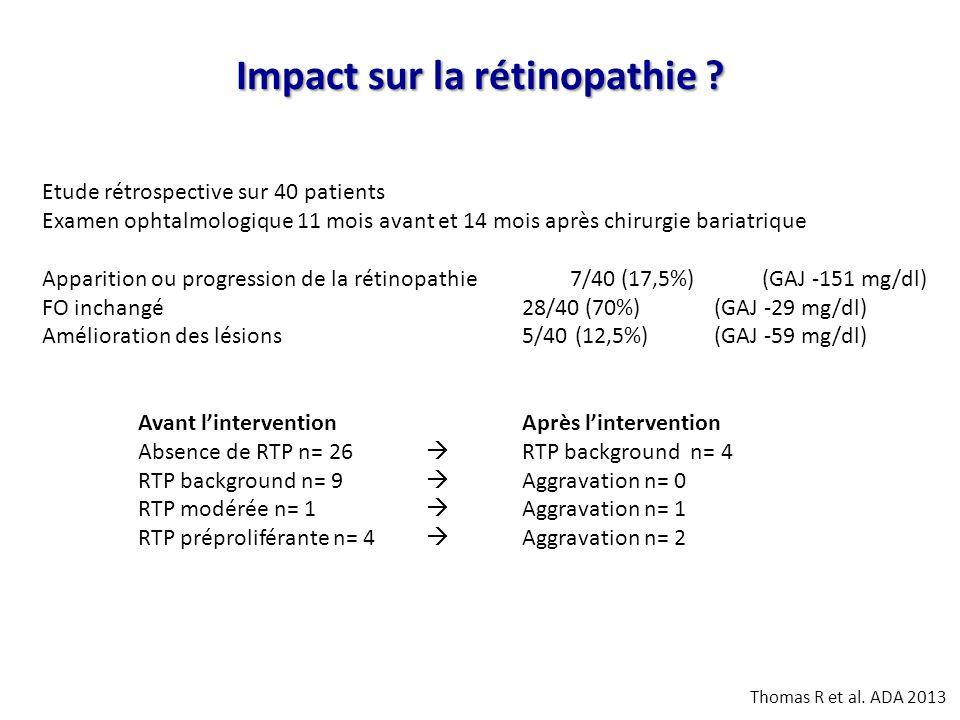 Impact sur la rétinopathie ? Thomas R et al. ADA 2013 Etude rétrospective sur 40 patients Examen ophtalmologique 11 mois avant et 14 mois après chirur