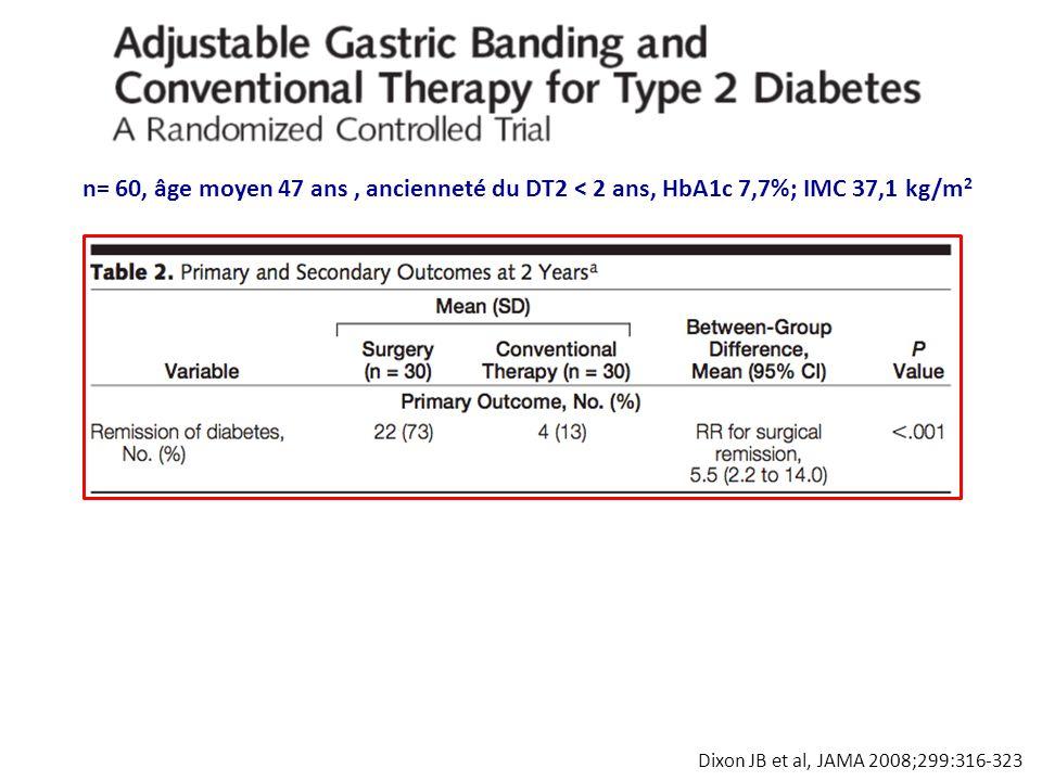 Mingrone G et al, N Engl J Med 2012;366:1577-85 Etude randomisée, 60 DT2, ancienneté moyenne du DT2 6 ans, HbA1c 8,6%, IMC 45 kg/m²