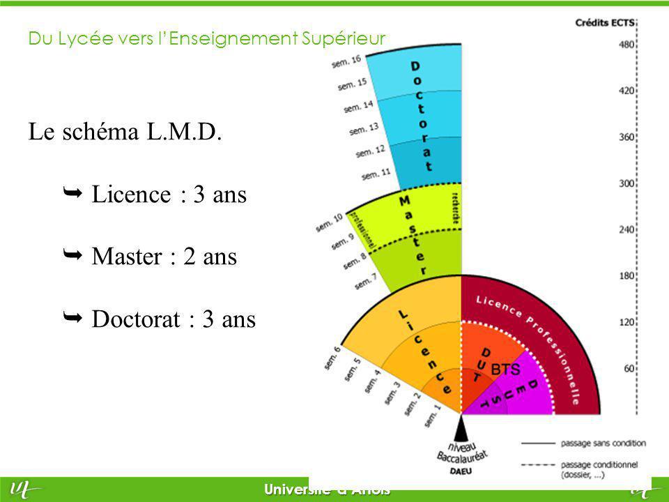 Université d'Artois Le schéma L.M.D.  Licence : 3 ans  Master : 2 ans  Doctorat : 3 ans Du Lycée vers l'Enseignement Supérieur
