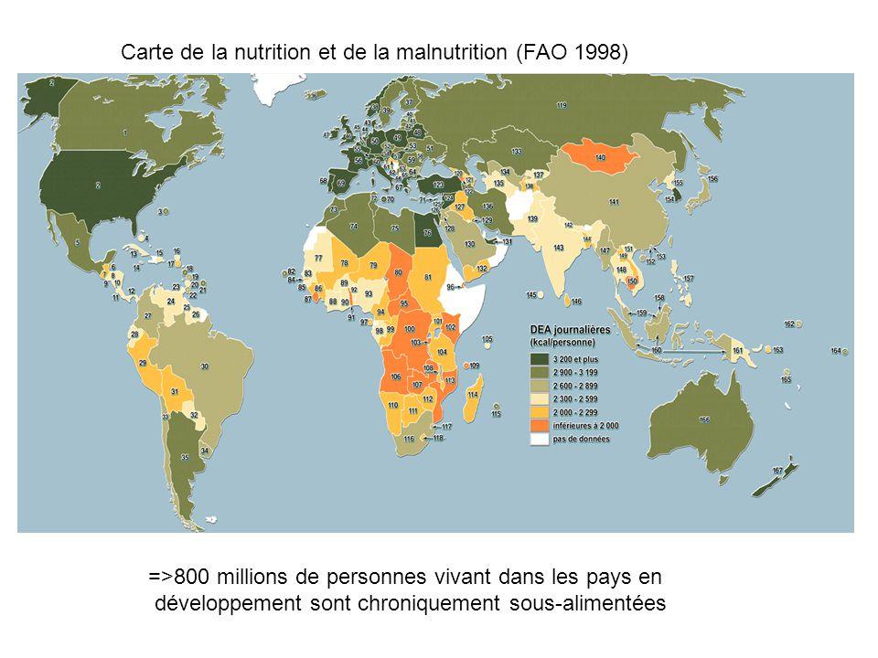 Carte de la nutrition et de la malnutrition (FAO 1998) =>800 millions de personnes vivant dans les pays en développement sont chroniquement sous-alime