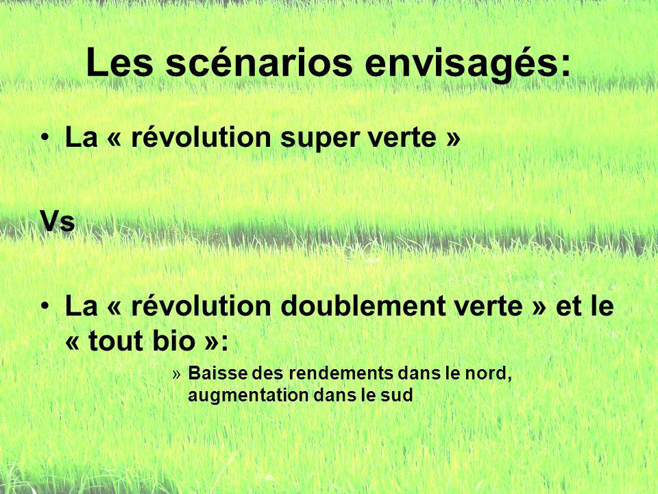 Les scénarios envisagés: La « révolution super verte » Vs La « révolution doublement verte » et le « tout bio »: »Baisse des rendements dans le nord,
