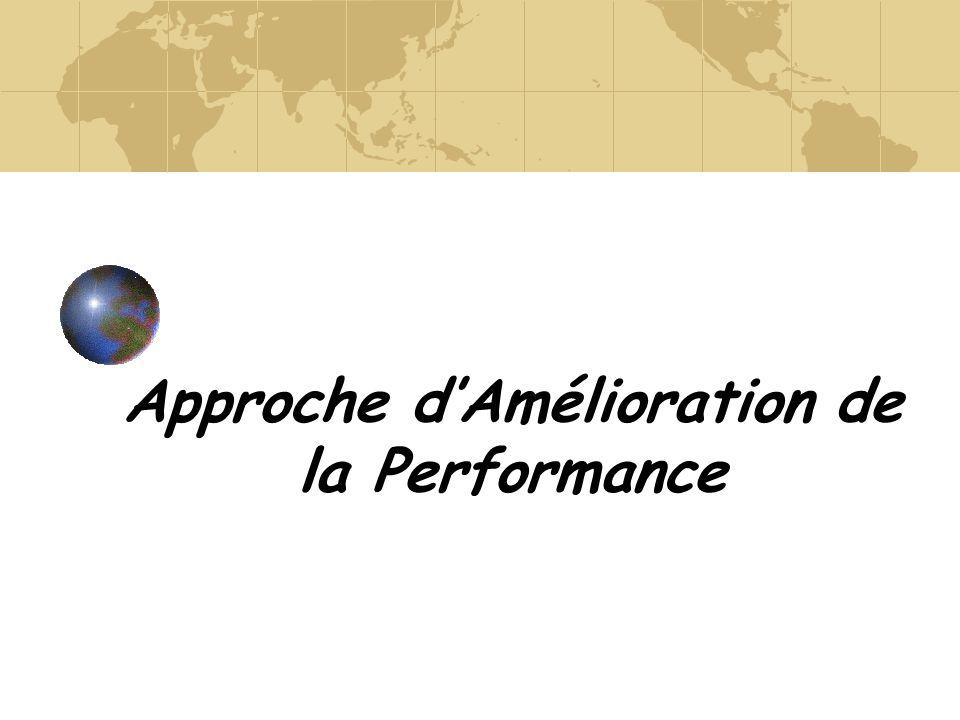 Approche d'Amélioration de la Performance