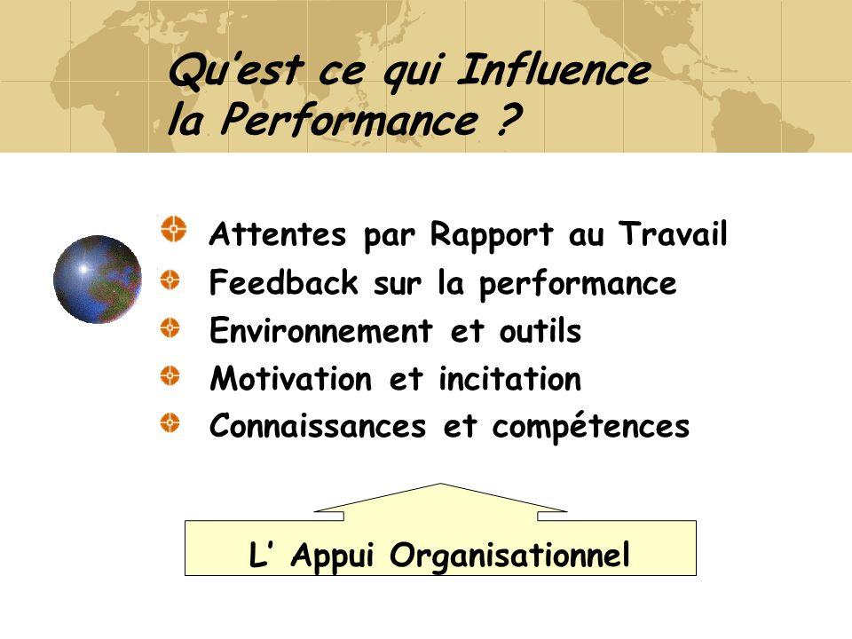 Qu'est ce qui Influence la Performance .
