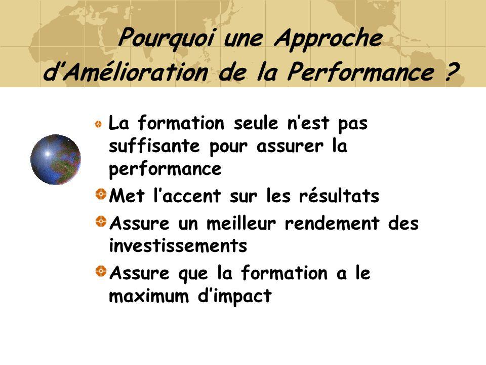 Pourquoi une Approche d'Amélioration de la Performance .
