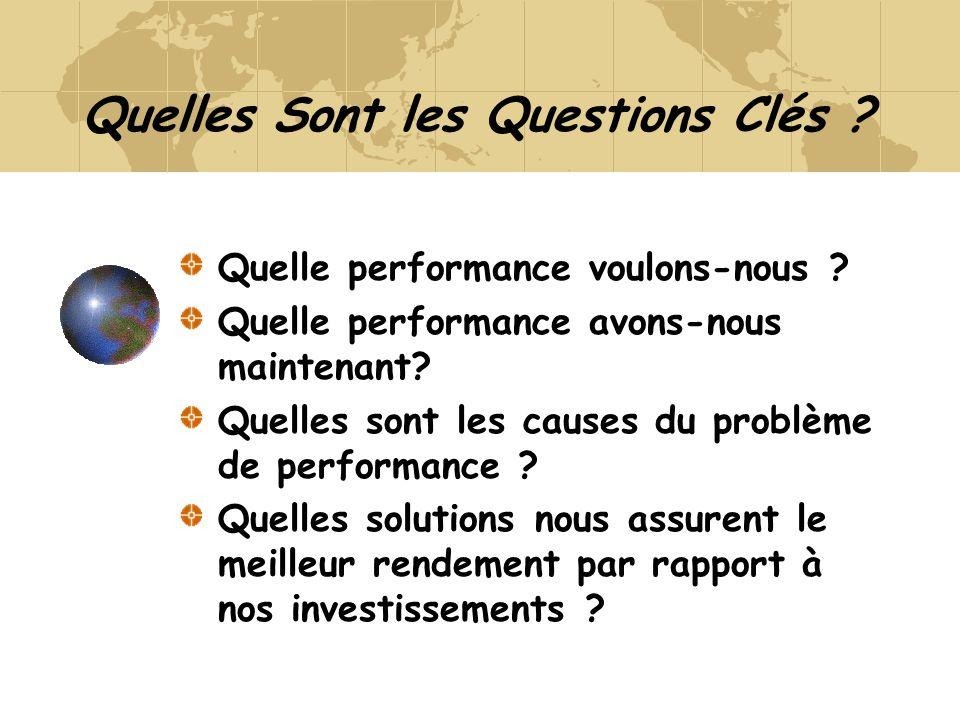 Quelles Sont les Questions Clés . Quelle performance voulons-nous .