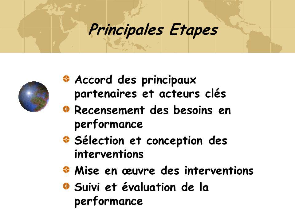 Principales Etapes Accord des principaux partenaires et acteurs clés Recensement des besoins en performance Sélection et conception des interventions Mise en œuvre des interventions Suivi et évaluation de la performance