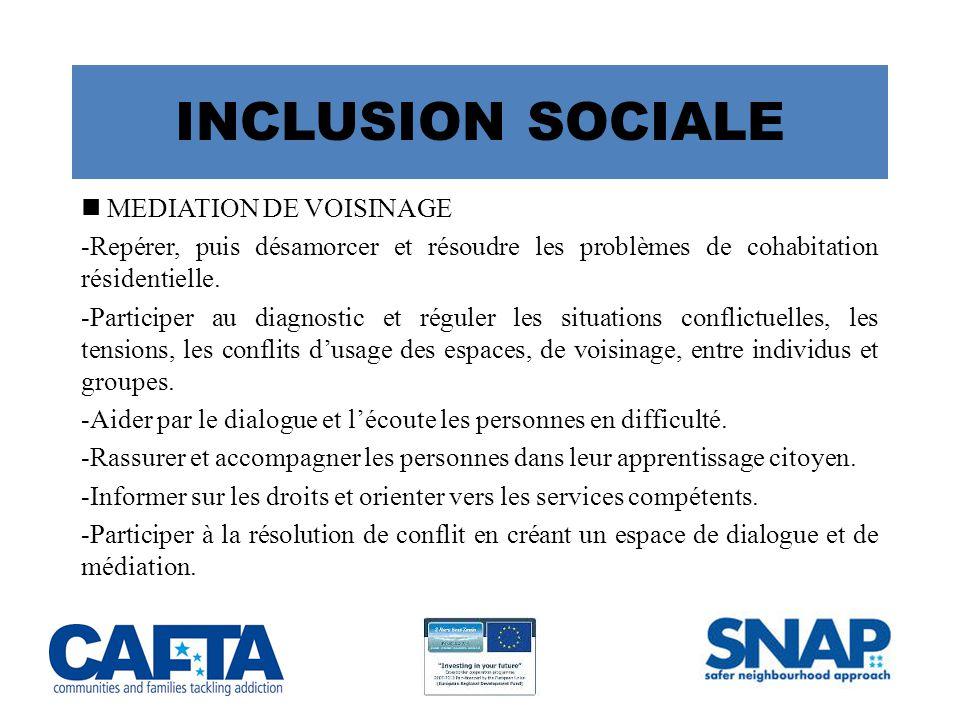 INCLUSION SOCIALE MEDIATION DE VOISINAGE -Repérer, puis désamorcer et résoudre les problèmes de cohabitation résidentielle.