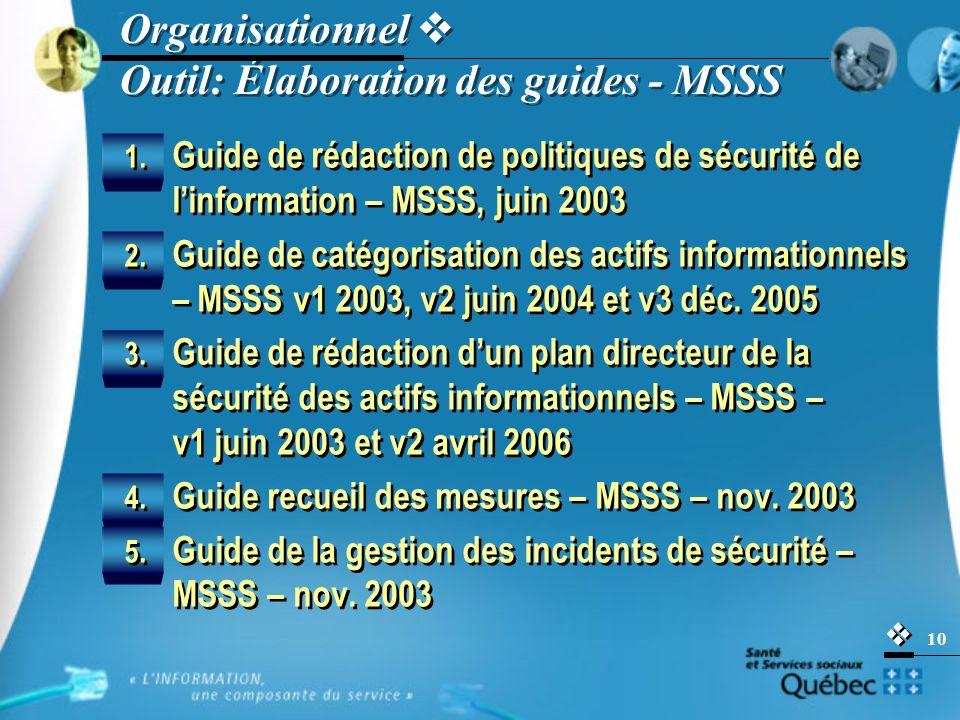   10 1. Guide de rédaction de politiques de sécurité de l'information – MSSS, juin 2003 2.