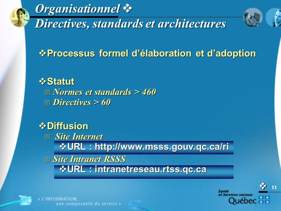   11  Processus formel d'élaboration et d'adoption  Statut  Normes et standards > 460  Directives > 60  Diffusion  Site Internet  URL : http://www.msss.gouv.qc.ca/ri  Site Intranet RSSS  URL : intranetreseau.rtss.qc.ca  Processus formel d'élaboration et d'adoption  Statut  Normes et standards > 460  Directives > 60  Diffusion  Site Internet  URL : http://www.msss.gouv.qc.ca/ri  Site Intranet RSSS  URL : intranetreseau.rtss.qc.ca Organisationnel  Directives, standards et architectures